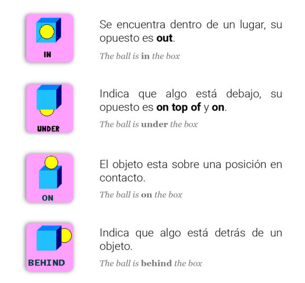 tips_07_preposiciones-de-lugar_wiseup-curso-de-ingles_02-01